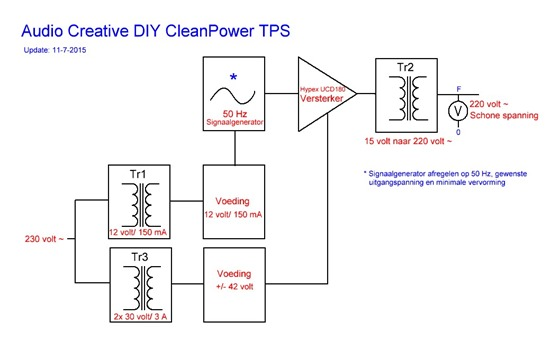 Audio Creative CleanPower TPS