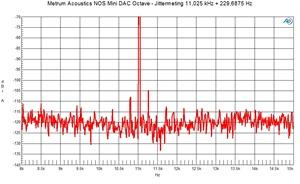 FFT jittermeting 11,025 kHz   229 Hz
