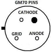 GM70 pennen