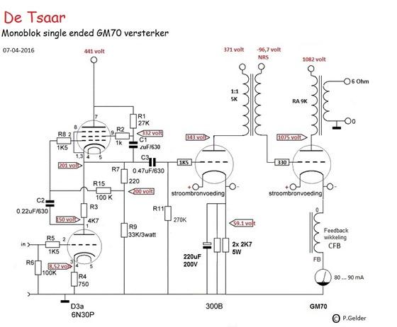 Tsaar GM70 - schema