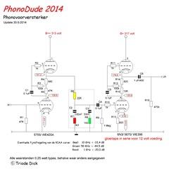 phonodude 2014 schema